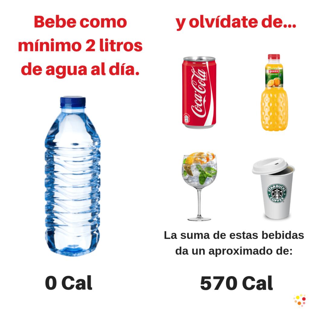 calorias en bebidas azucaradas