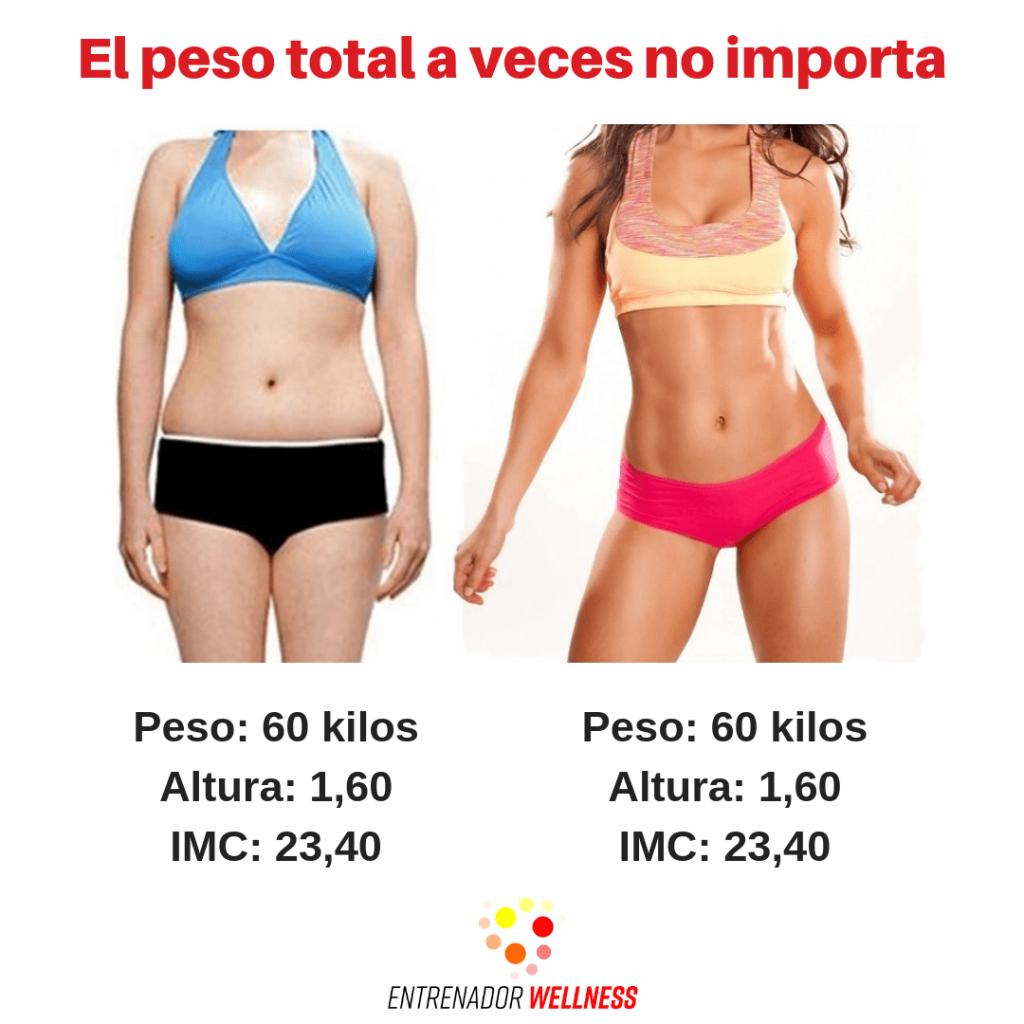 infografia no importa tu peso