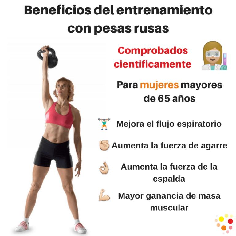Infografia mujer entrenando fuerza